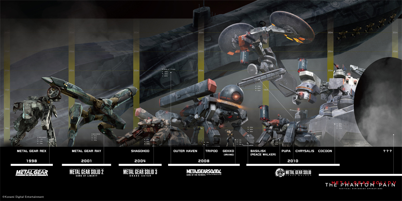 MGS - Metal Gears