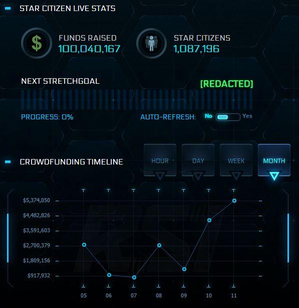 Star Citizen 100M